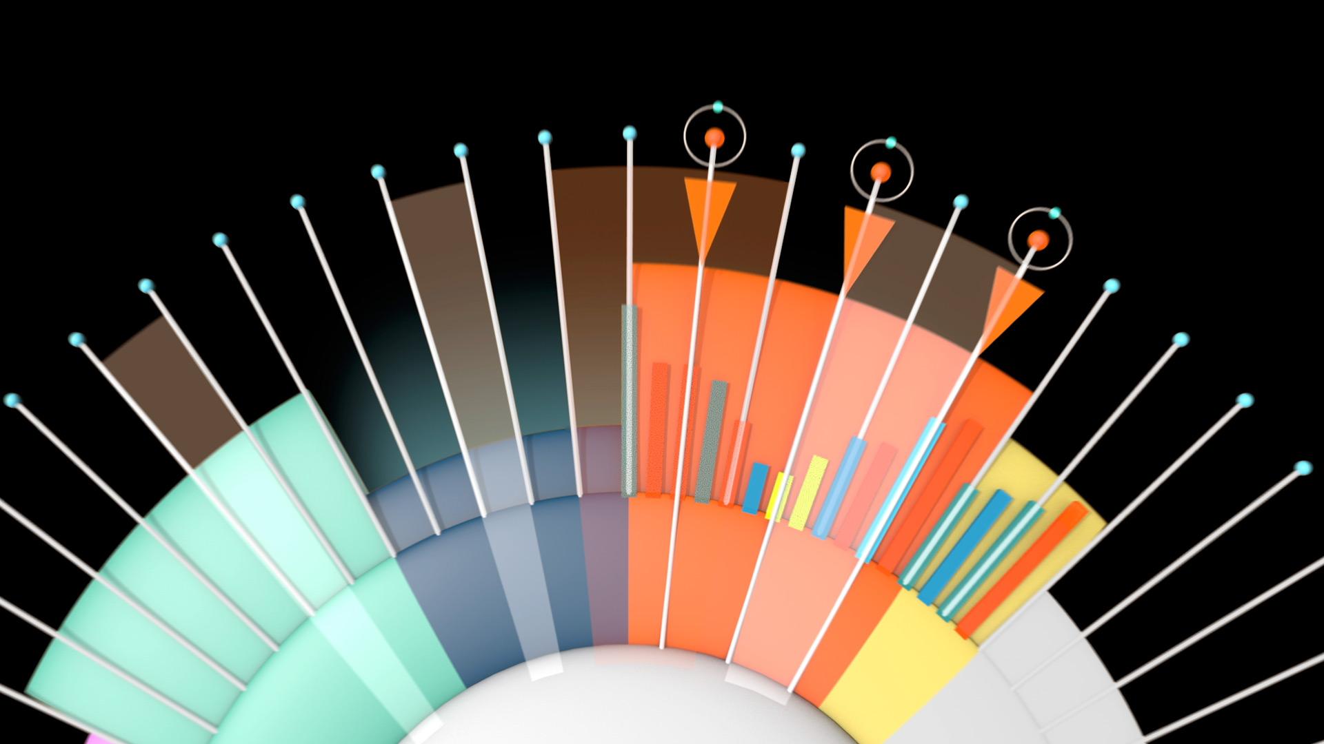 Cisco POV Product Video Data Graph